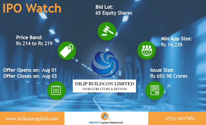 IPO Dilip Buildcon