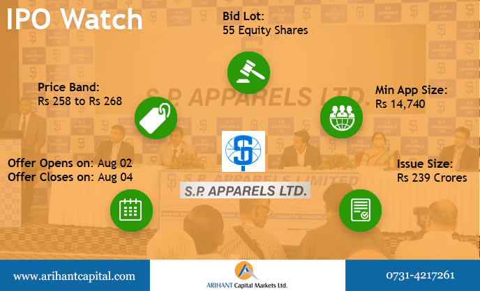 IPO S.P. Apparels Limited