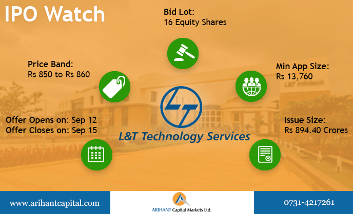 IPO L&T