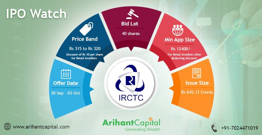 IRCTC IPO Arihant Capital Markets Ltd.