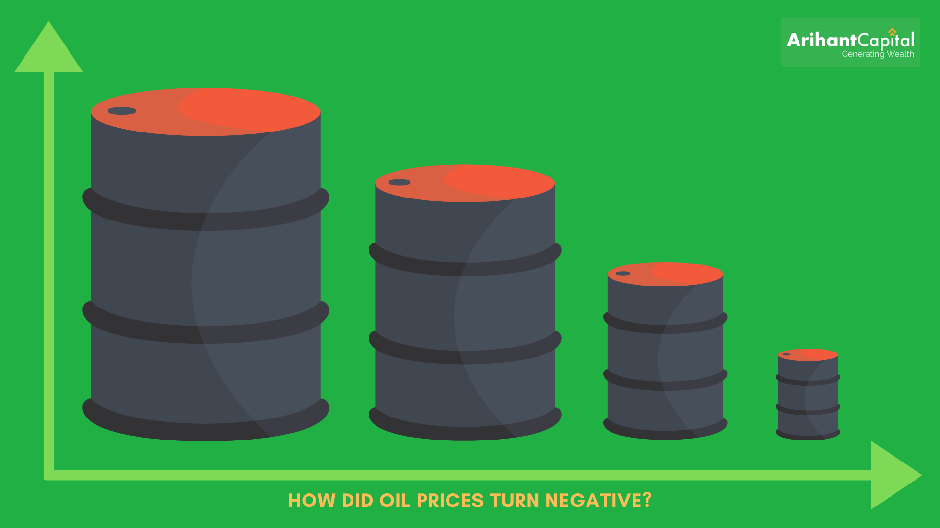 Historic fall in crude oil prices - How did the oil prices turn negative - Oil prices clash should i invest