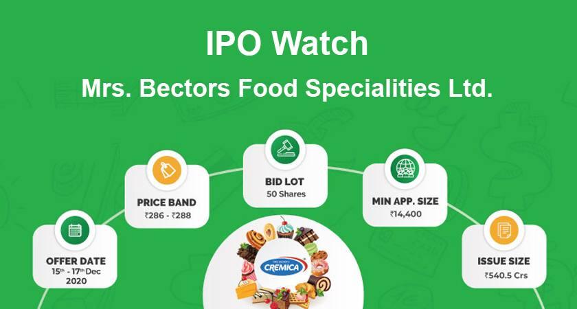 bectors Food IPO